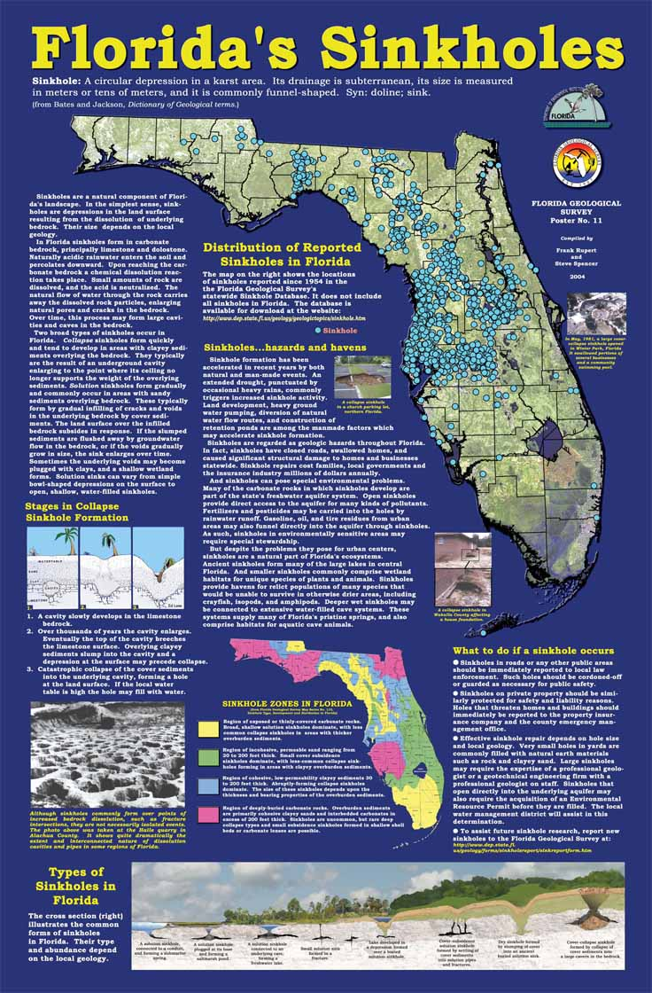 Why Do Sinkholes Form in Florida? - Geohazards